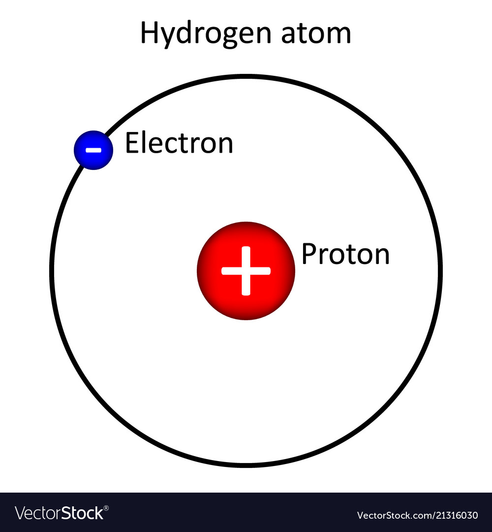 Hydrogen Atom On White Background Royalty Free Vector Image