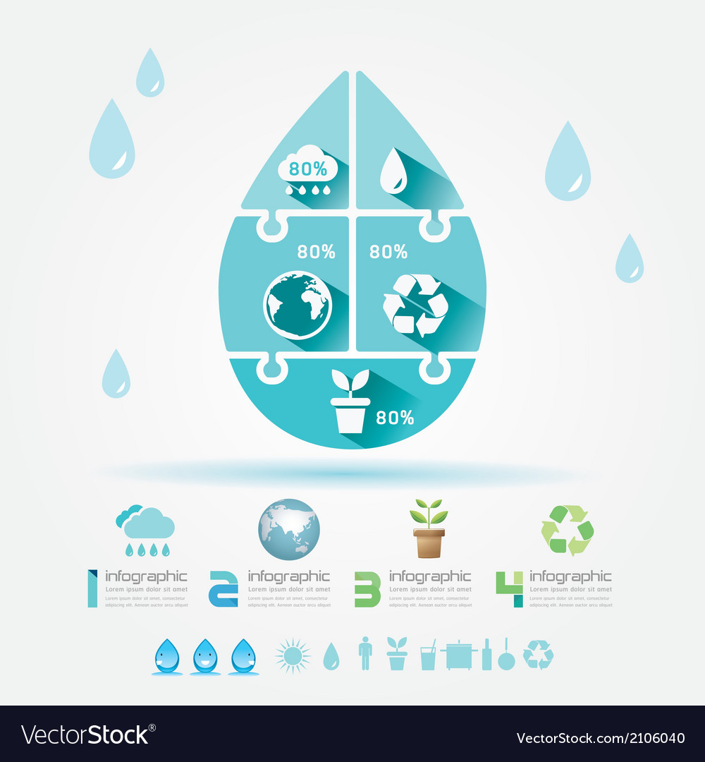 Water Design Elements Ecology Infographic