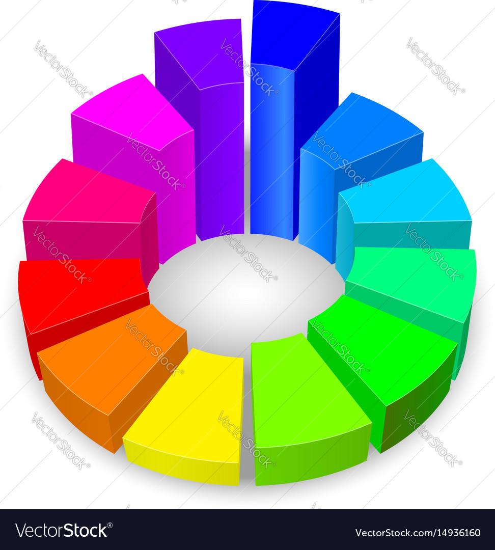 Circular diagram with columns in rainbow colors vector image