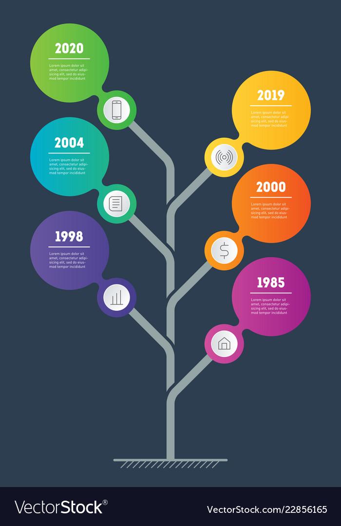 Vertical timeline for prints media advertisements