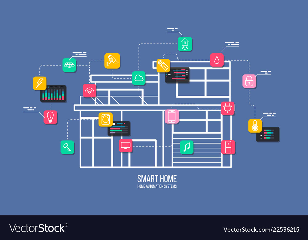 Smart home automation and internet of things