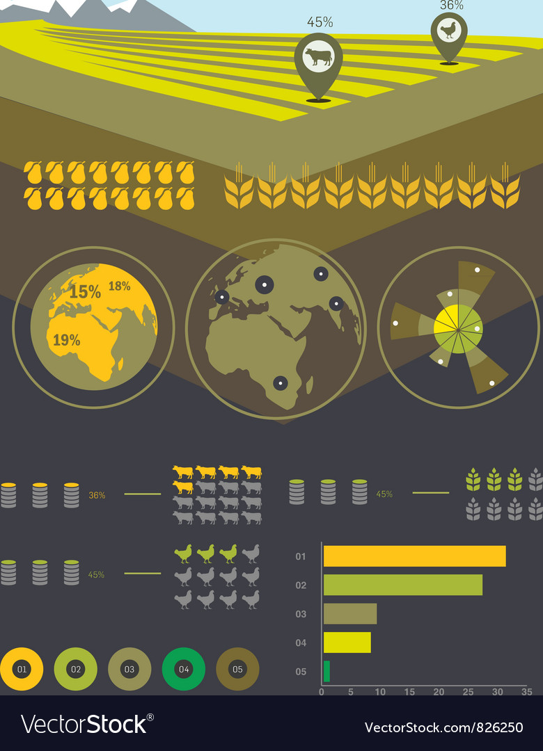 Farming and agriculture infographics
