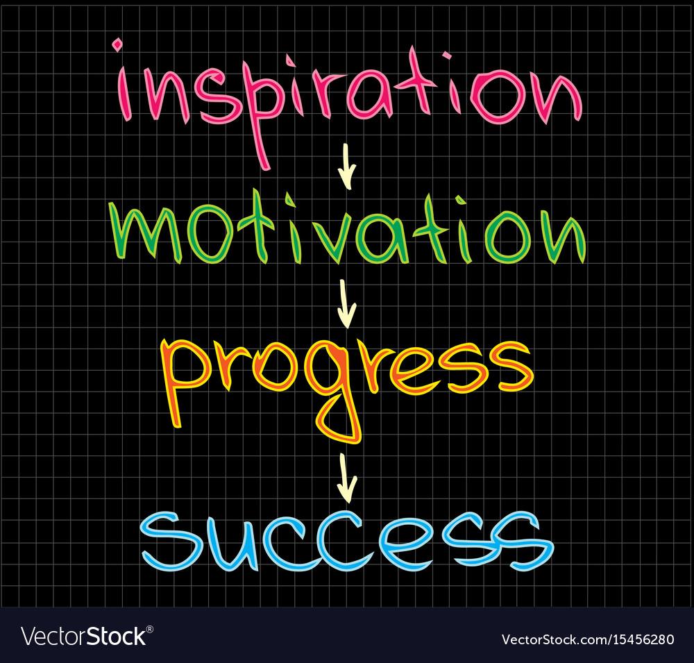 Inspiration Motivation Success Royalty Free Vector Image