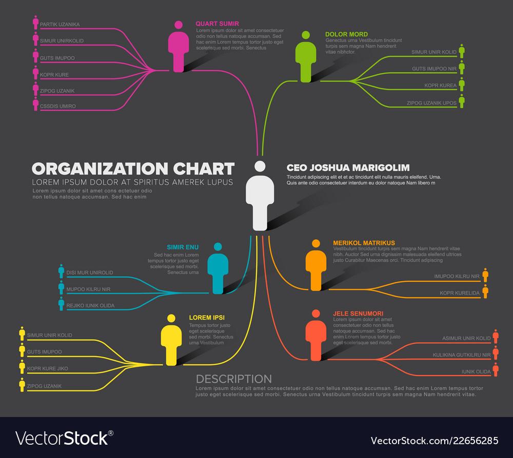 Company organization hierarchy schema template