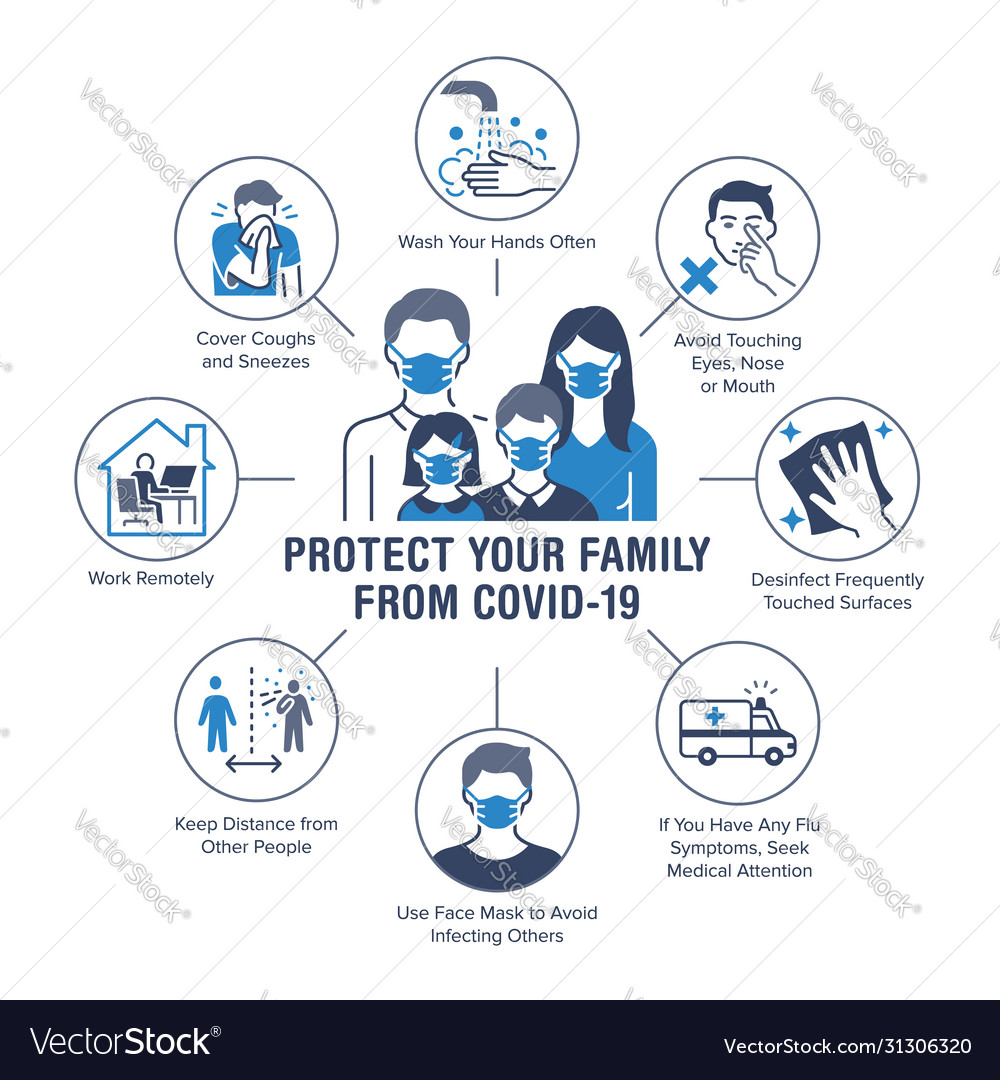 Protect your family from coronavirus poster vector