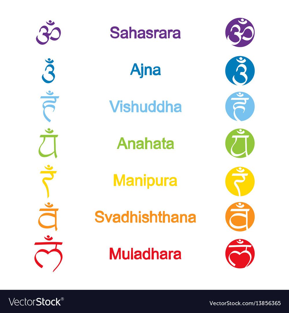 Set of color icons with names of chakras