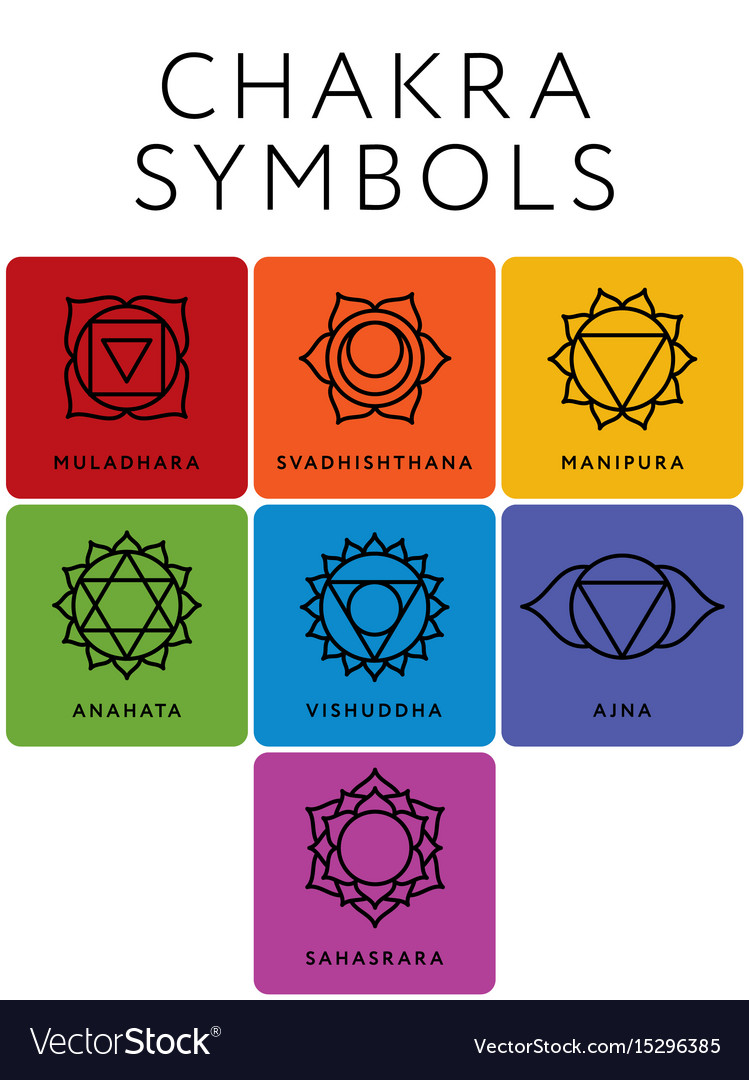 Set Of Seven Chakra Symbols With Names Royalty Free Vector