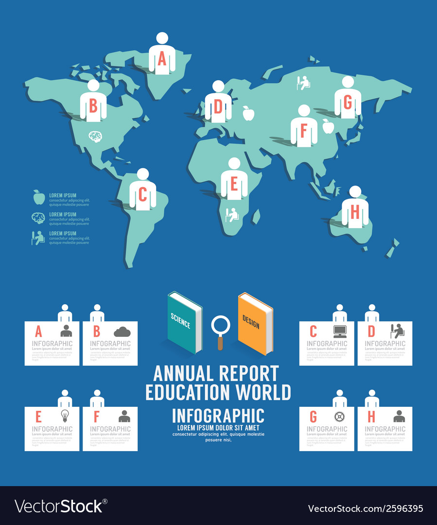 Infographic annual report Education world