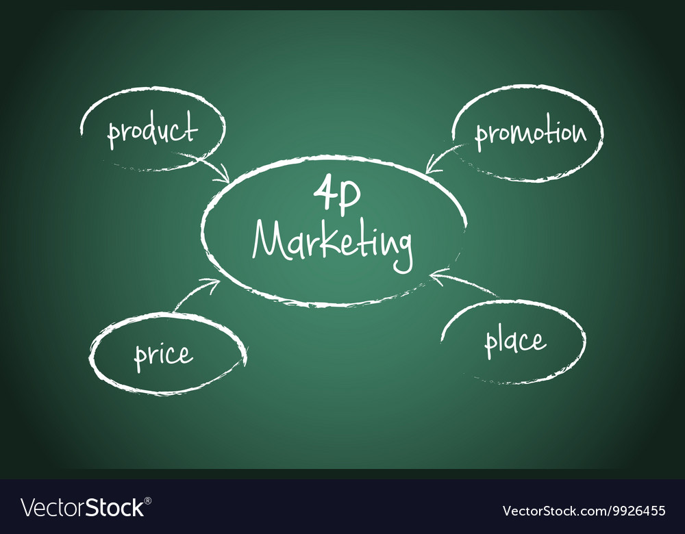 apple 4p strategy 4p strategy 1 reading summarize each four section into simple paragraphs or sentences write them down on your note 2 producthow to choose the right product to sellplacewhere to find the.