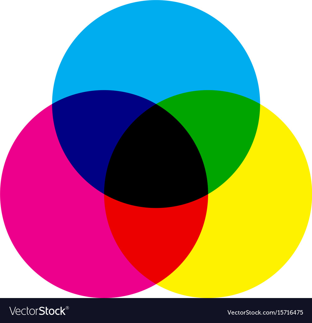 Cmyk color model scheme three overlapping circles