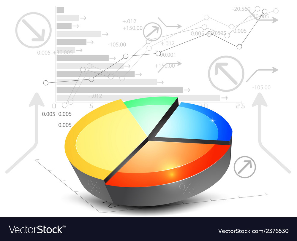 Colorful pie chart on a white background