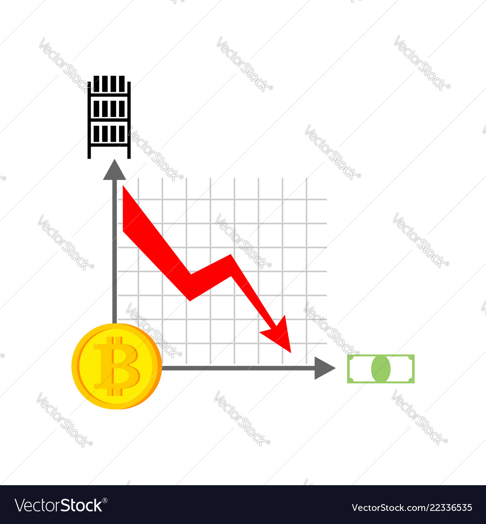 Falling bitcoin graph decrease in cryptocurrency