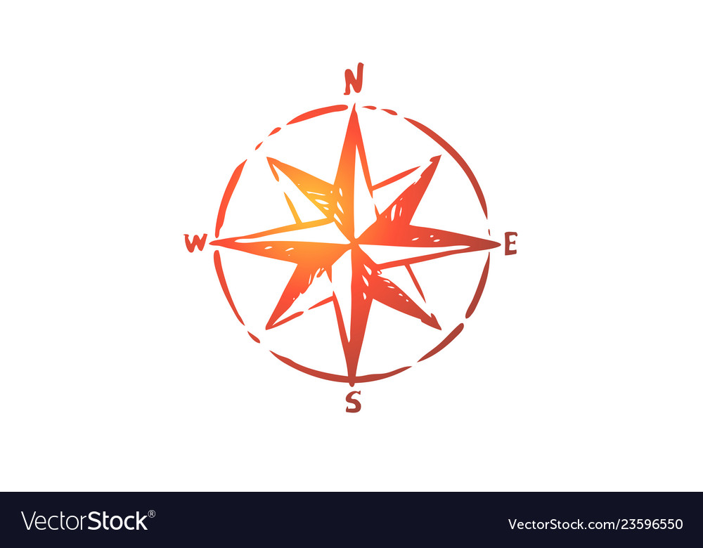 Windrose navigation compass direction concept