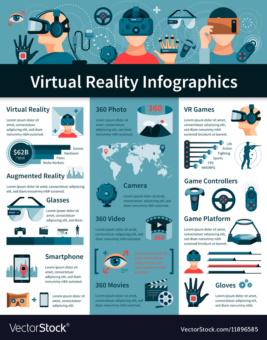 virtual reality flat infographic poster royalty free vector