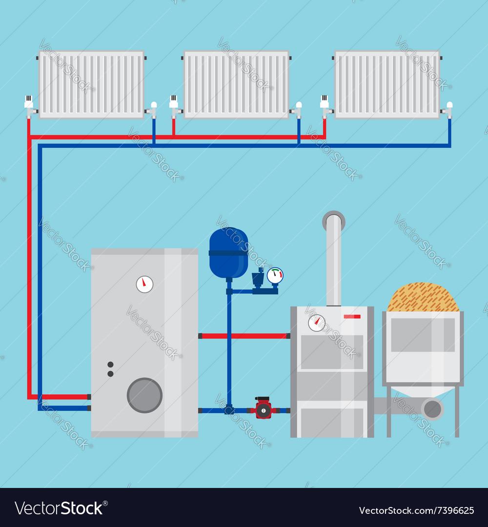 Energy-saving heating system Pellet boiler heating