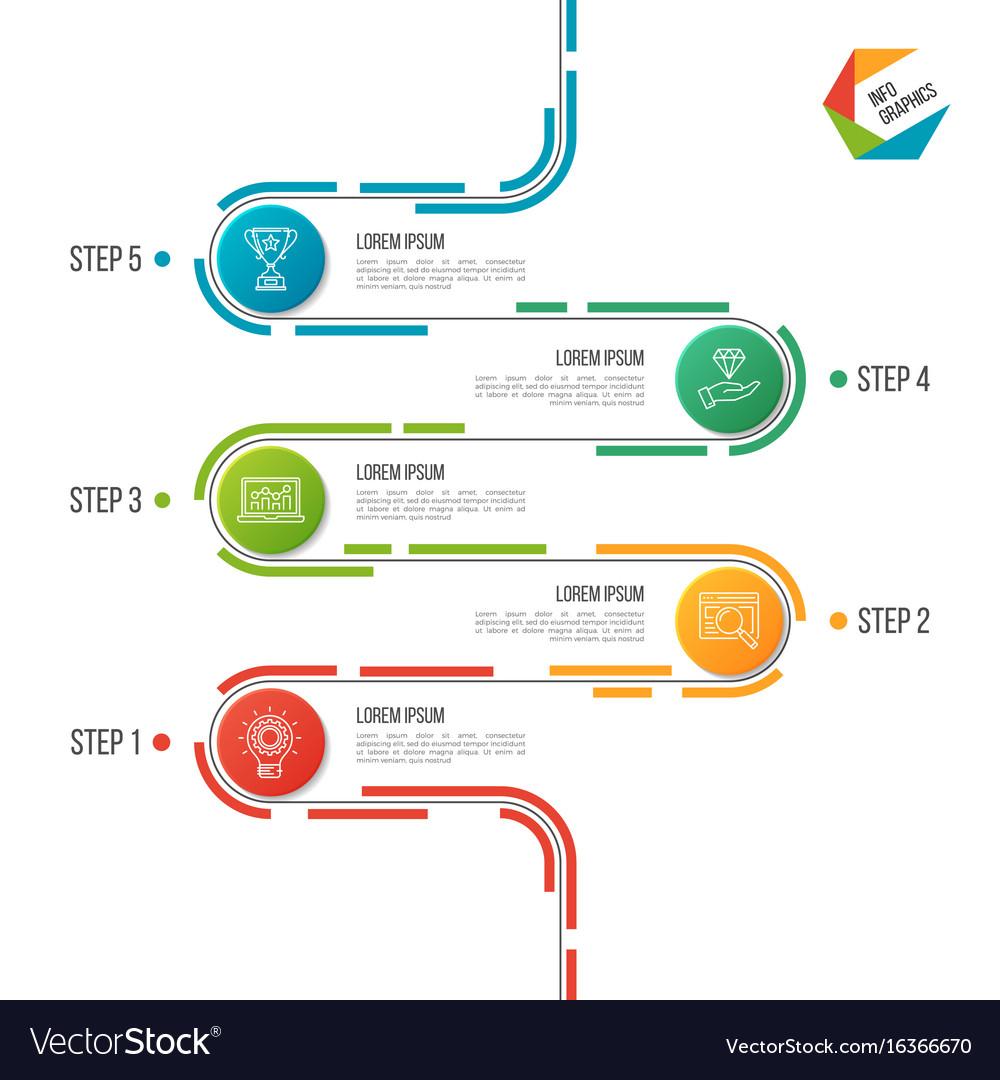 Steps Of Web Design