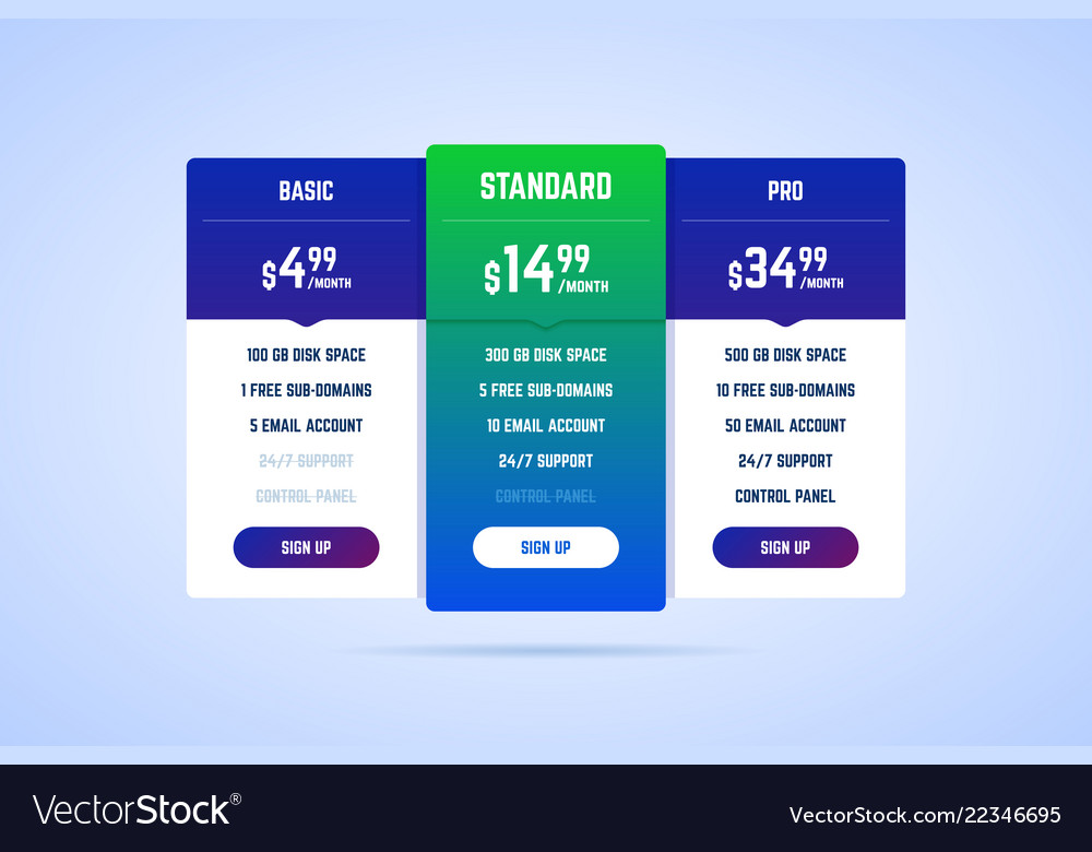 Color pricing table for websites and applications