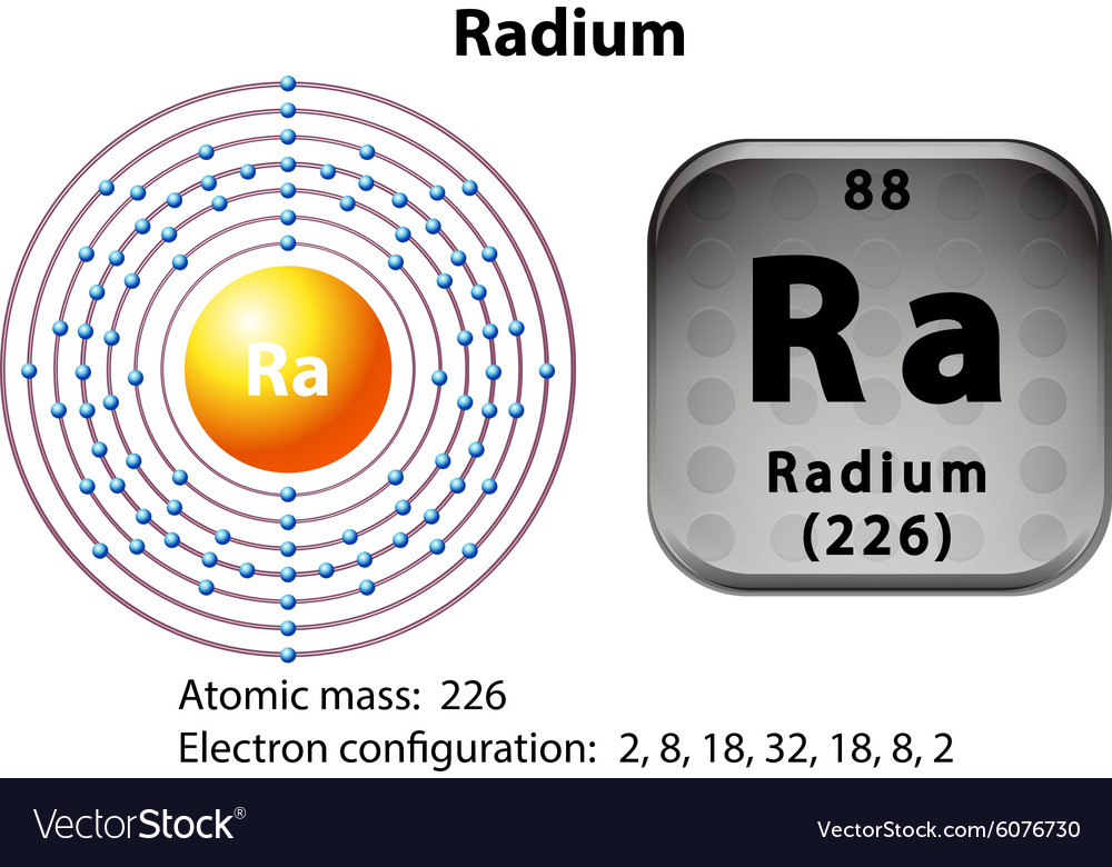 Symbol And Electron Diagram For Radium Royalty Free Vector