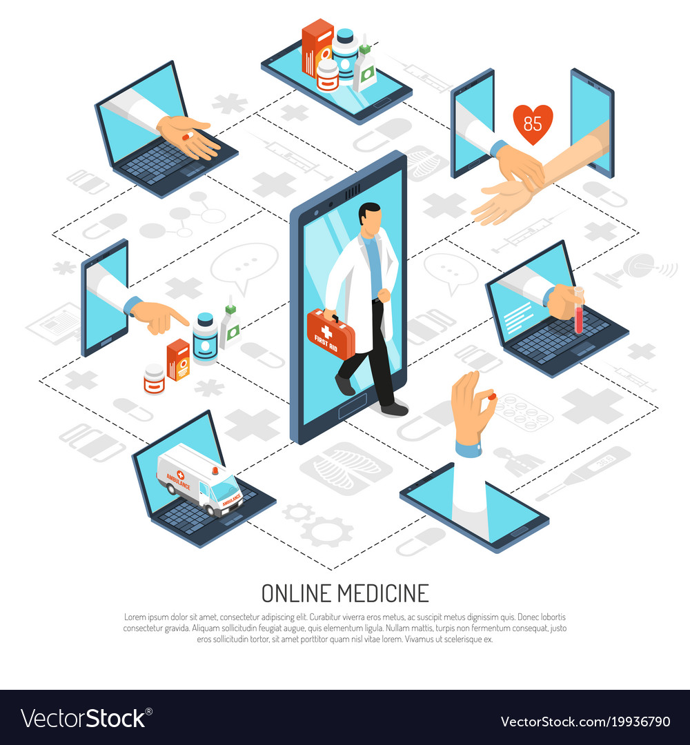 Online medicine network isometric composition Vector Image