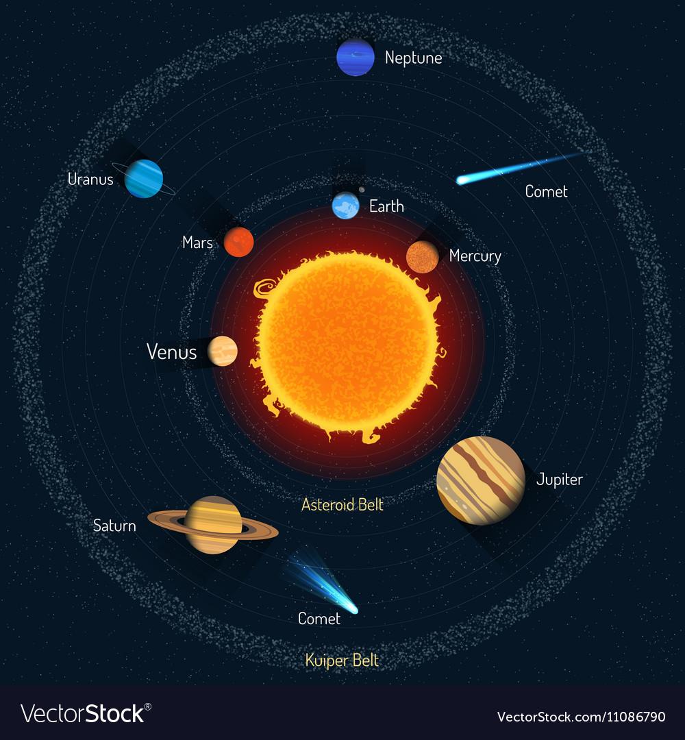 solar system vector - photo #27