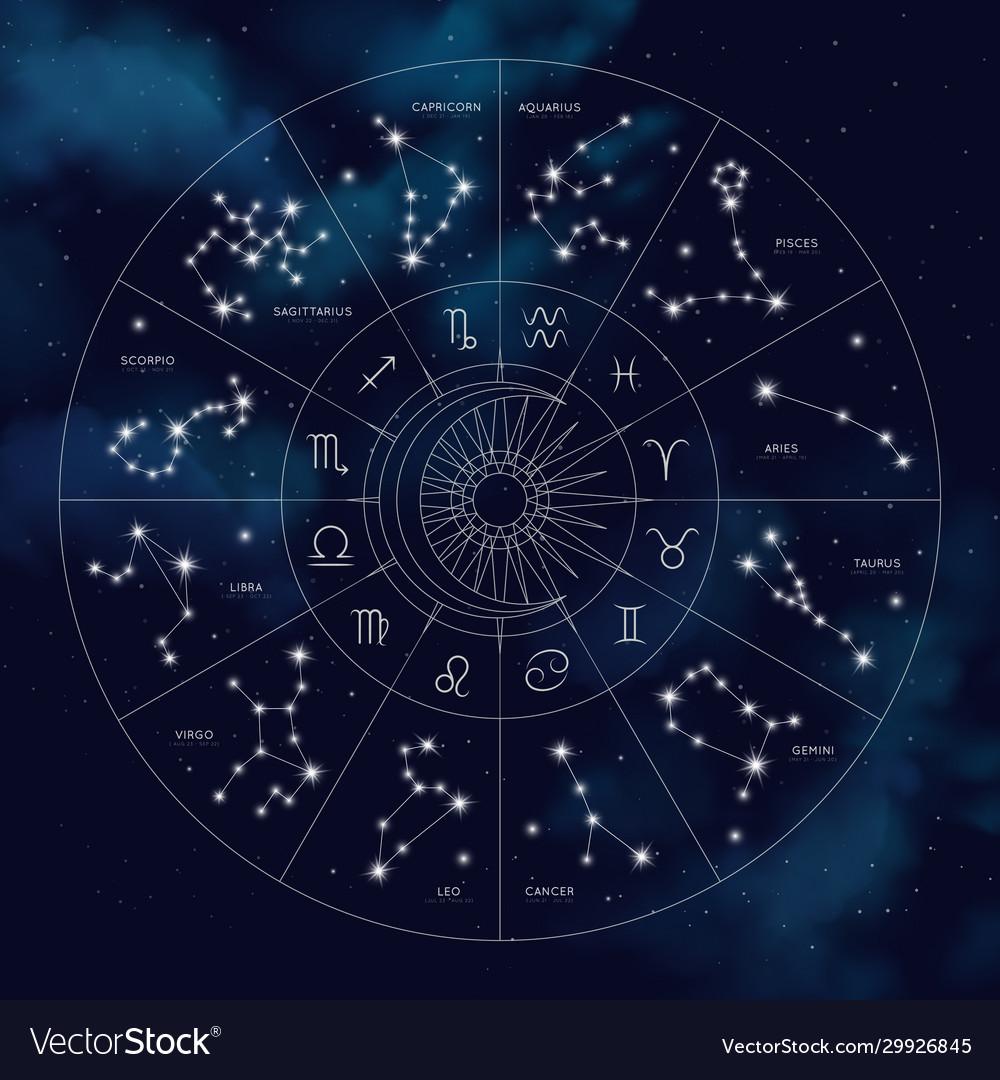Map zodiac constelattions