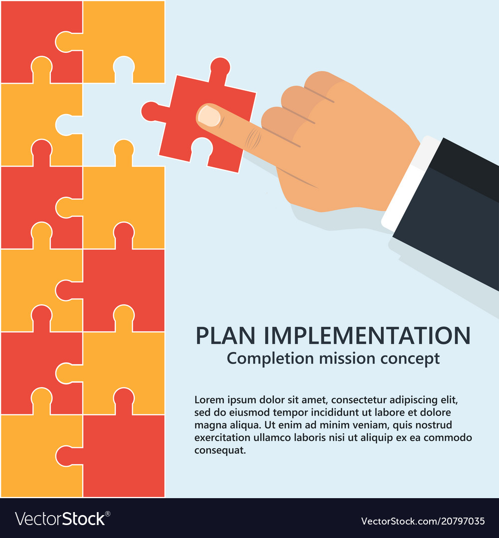 Buiness plan implementation
