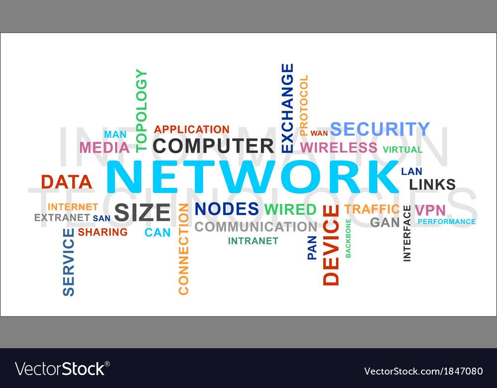 Word cloud network