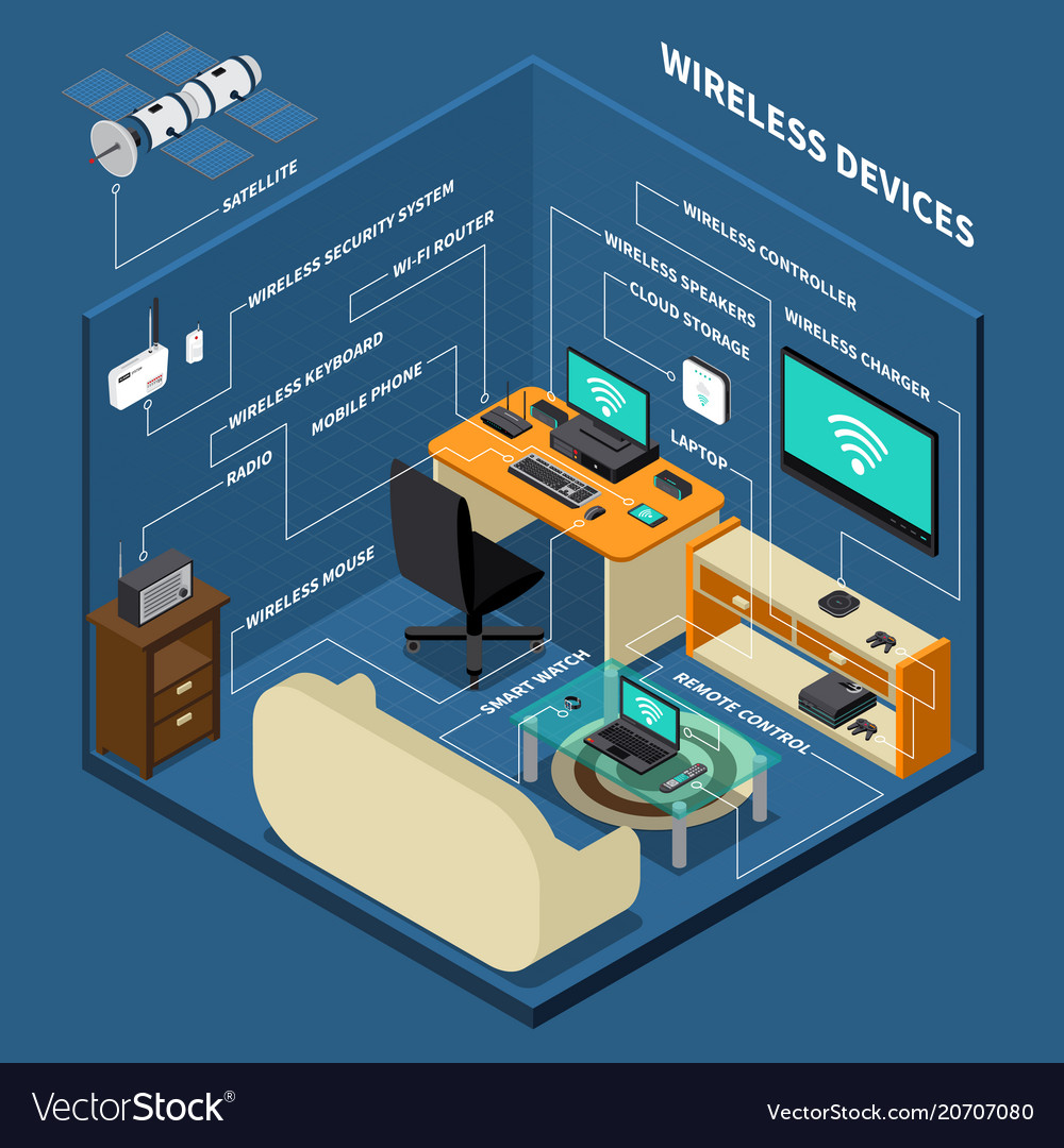 work place wireless devices composition vector image