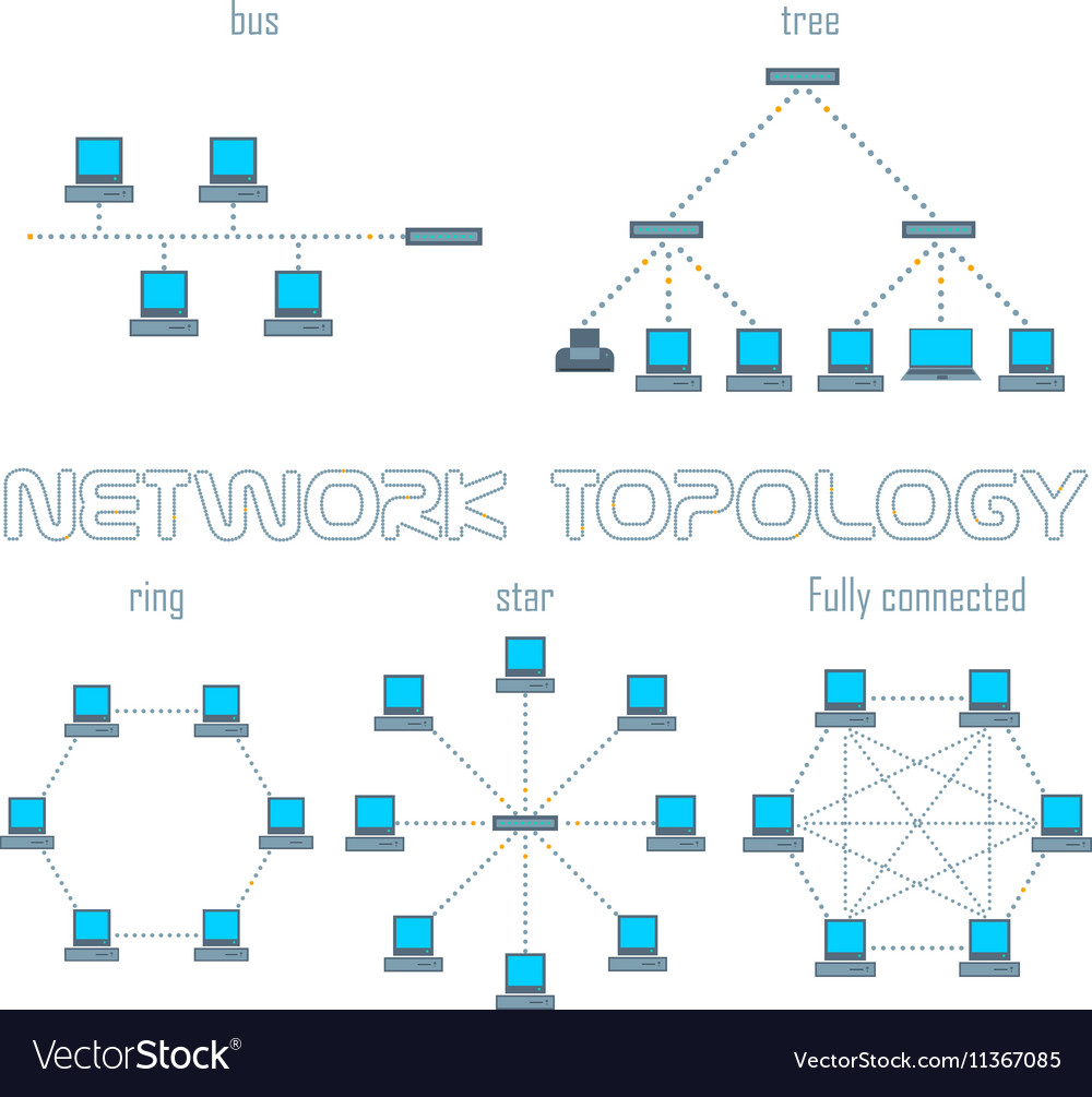 Computer network topologies set royalty free vector image computer network topologies set vector image publicscrutiny Images