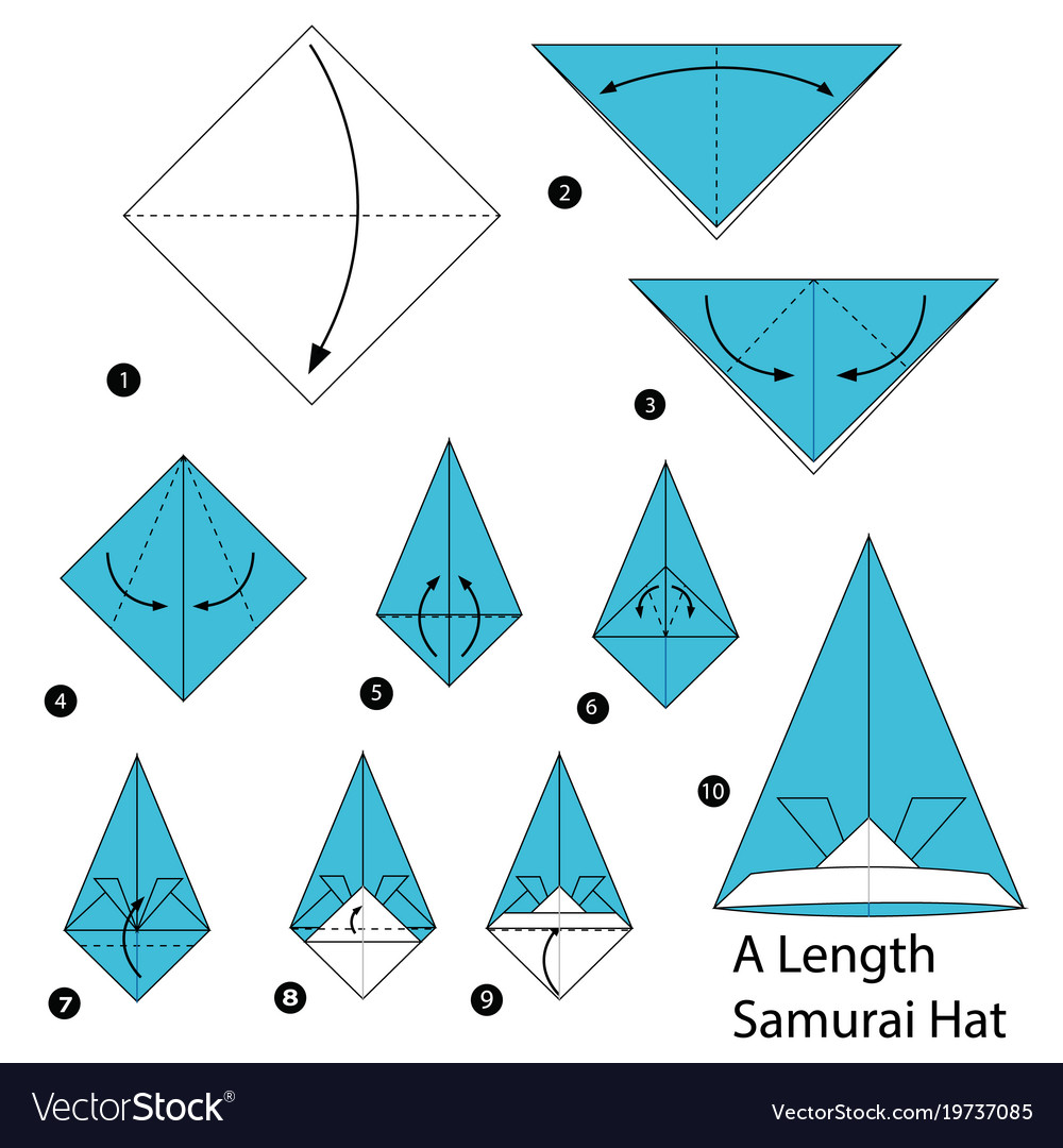 Instructions How To Make Paper Hat. Tutorial Hat Made Of Paper ... | 1080x1000