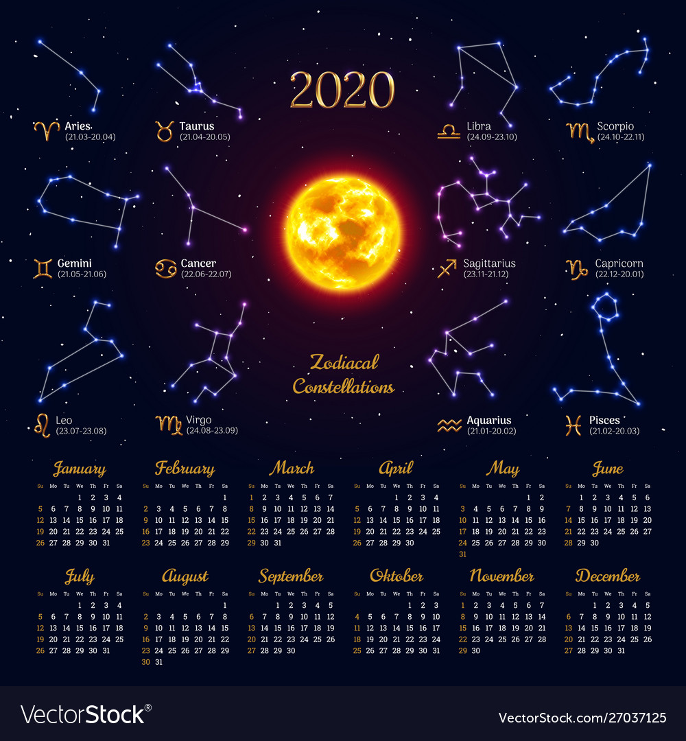 born march 9 2020 astrology