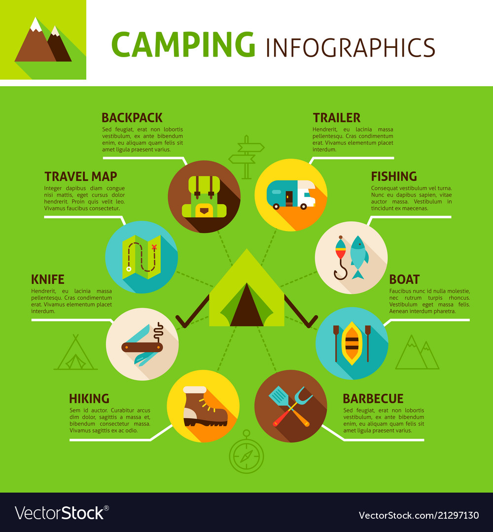 Camping concept infographics