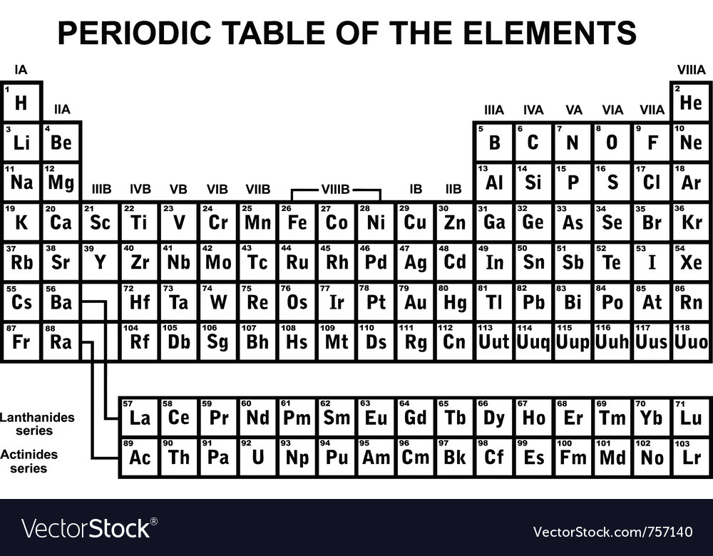 periodic table of the elements vector image - Periodic Table Of Elements Vector