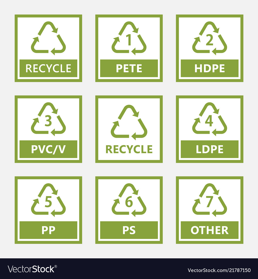 Recycling Symbol For Different Types Of Plastic Vector Image