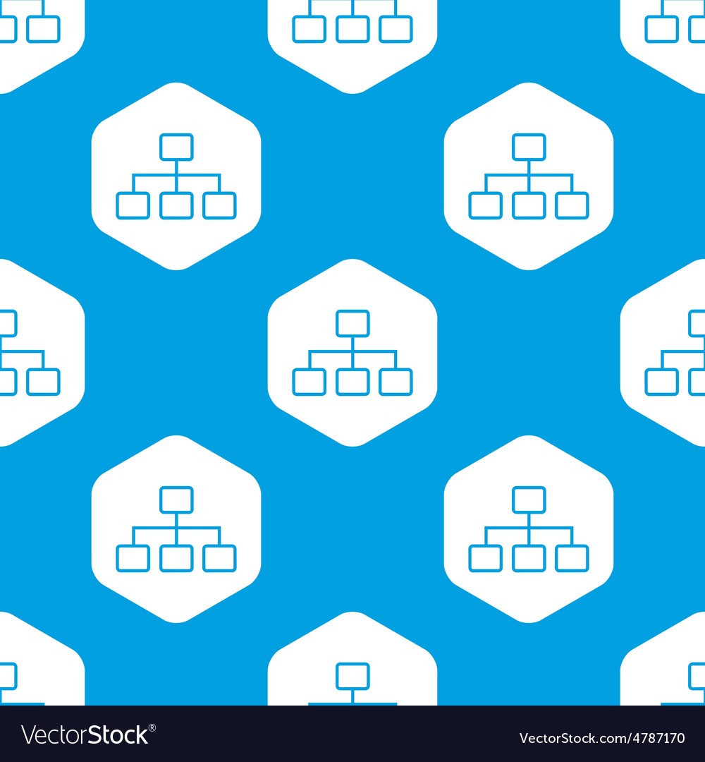 Scheme hexagon pattern