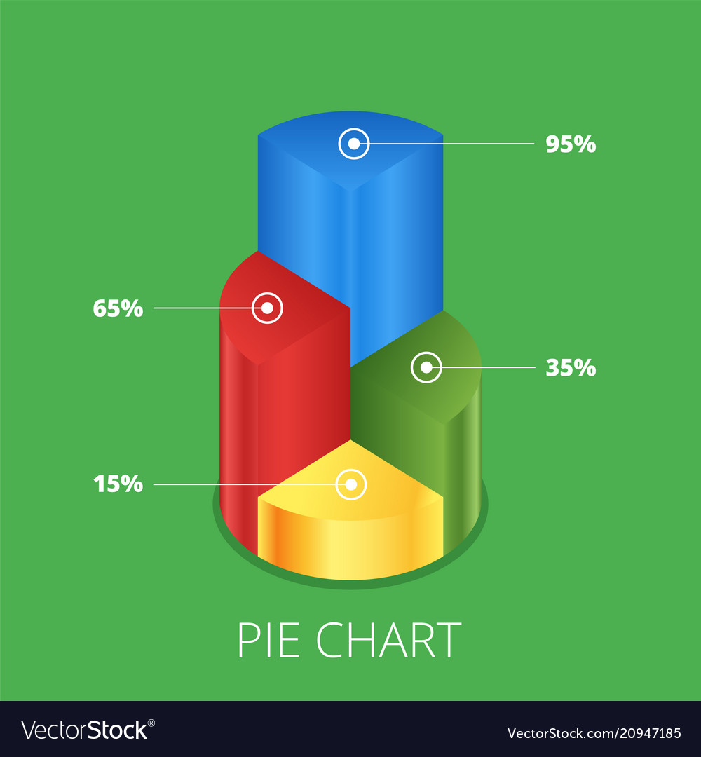 Pie chart on isolated background isometric pie