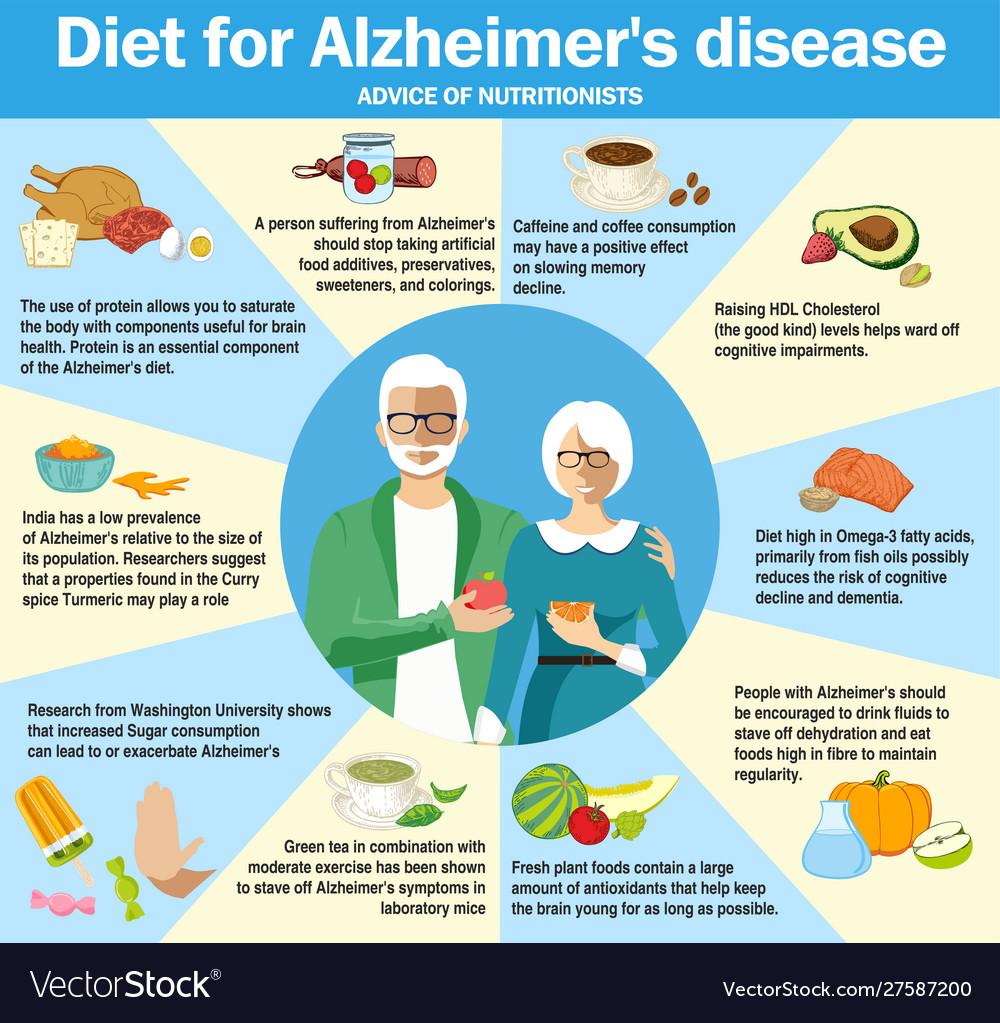does diet help alzheimers