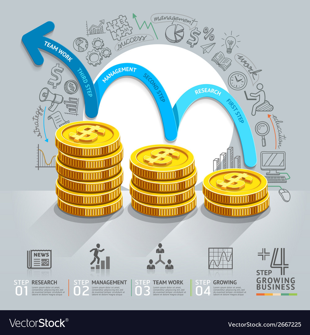 Business growth step infographics vector image