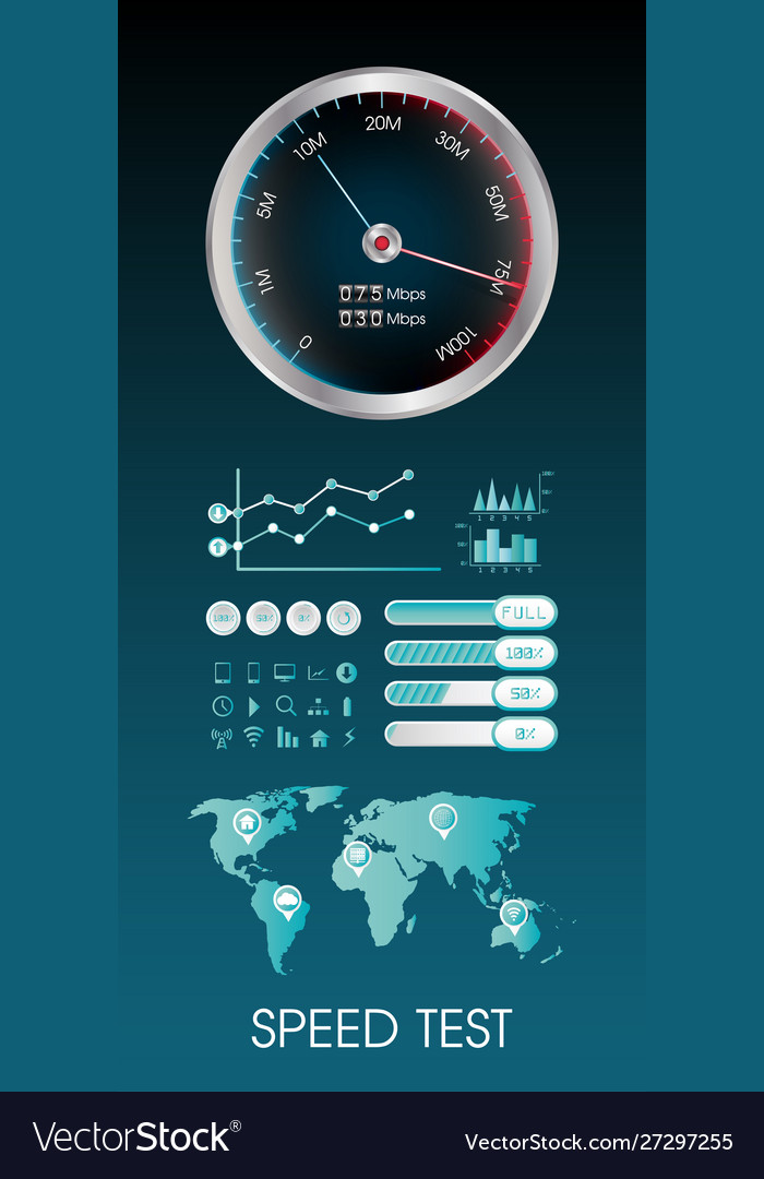 Speed test meter with speed test info graphic