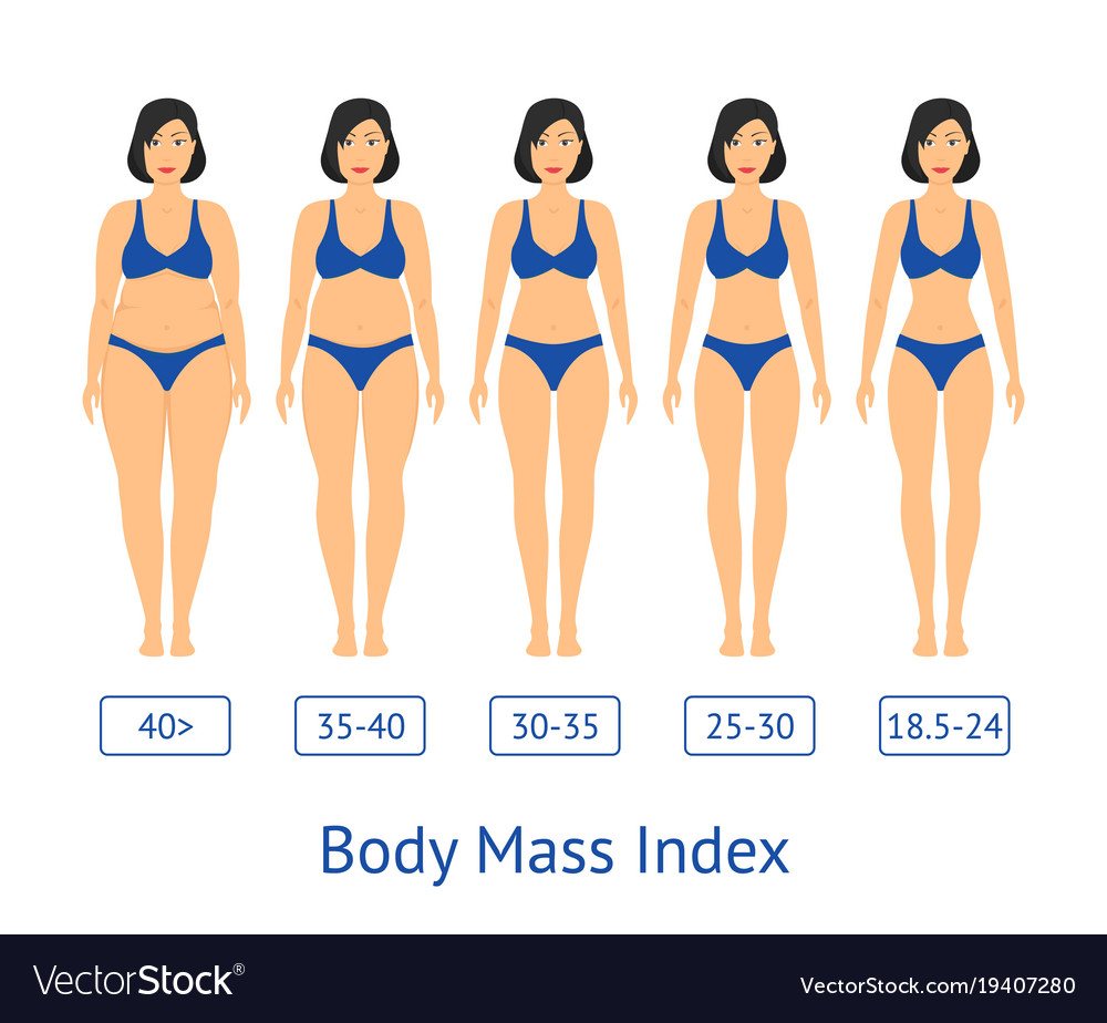 Cartoon women slimming stages card poster