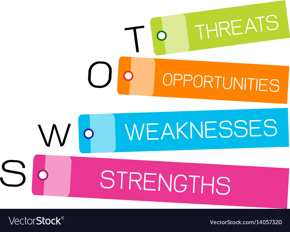 swot analysis strategy management for business pla