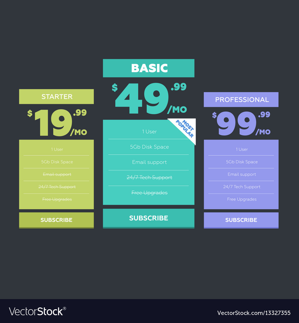 Pricing table for websites and applications