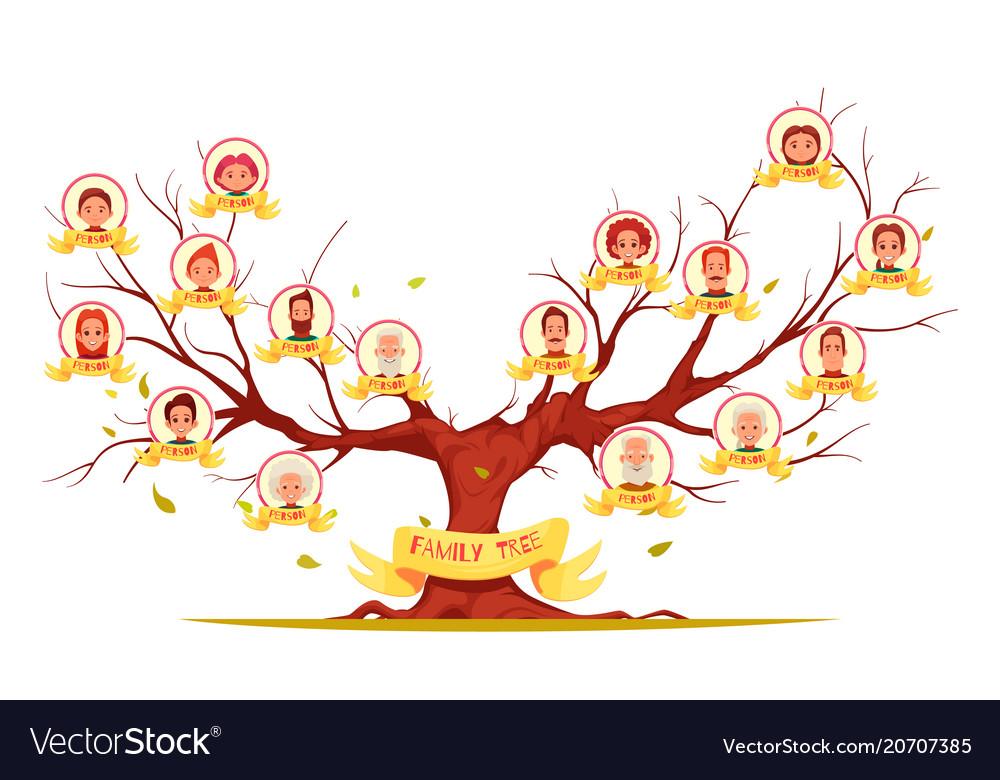 Family Tree Horizontal Cartoon Vector Image