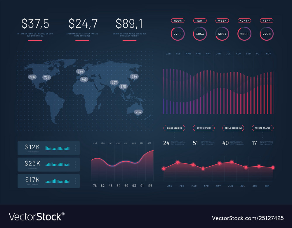 Hud dashboard infographic template with modern