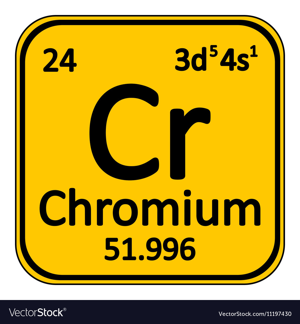 periodic table element chromium icon vector image - Periodic Table Of Elements Vector Free