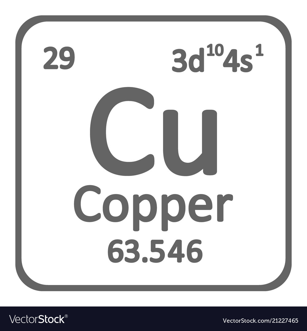 Periodic Table Element Copper Icon Royalty Free Vector Image