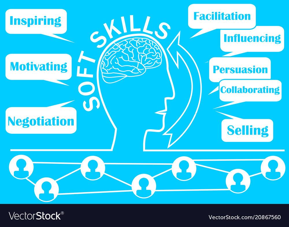 Soft skills presentation template with human head