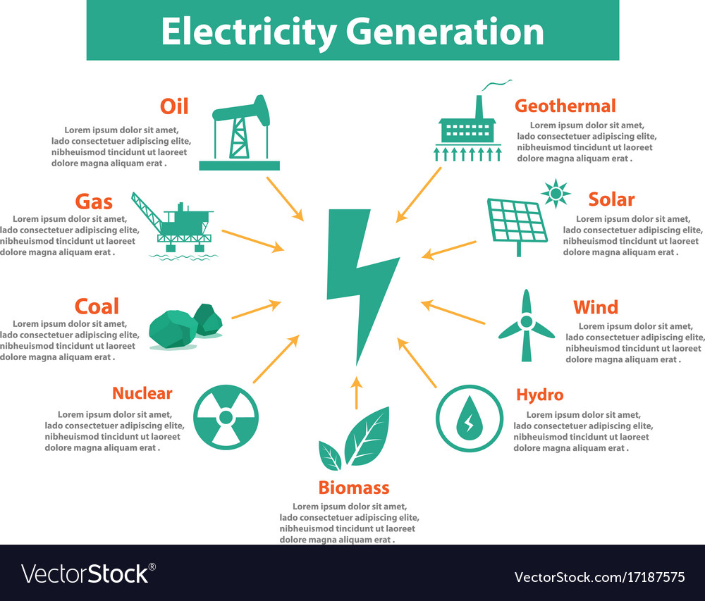 Electricity generation with space text