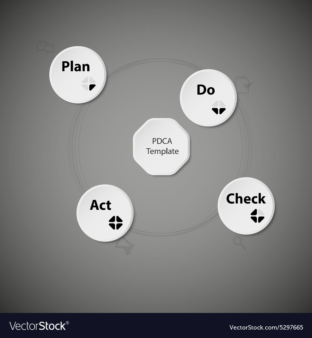 Template infographic with PDCA motif on dark