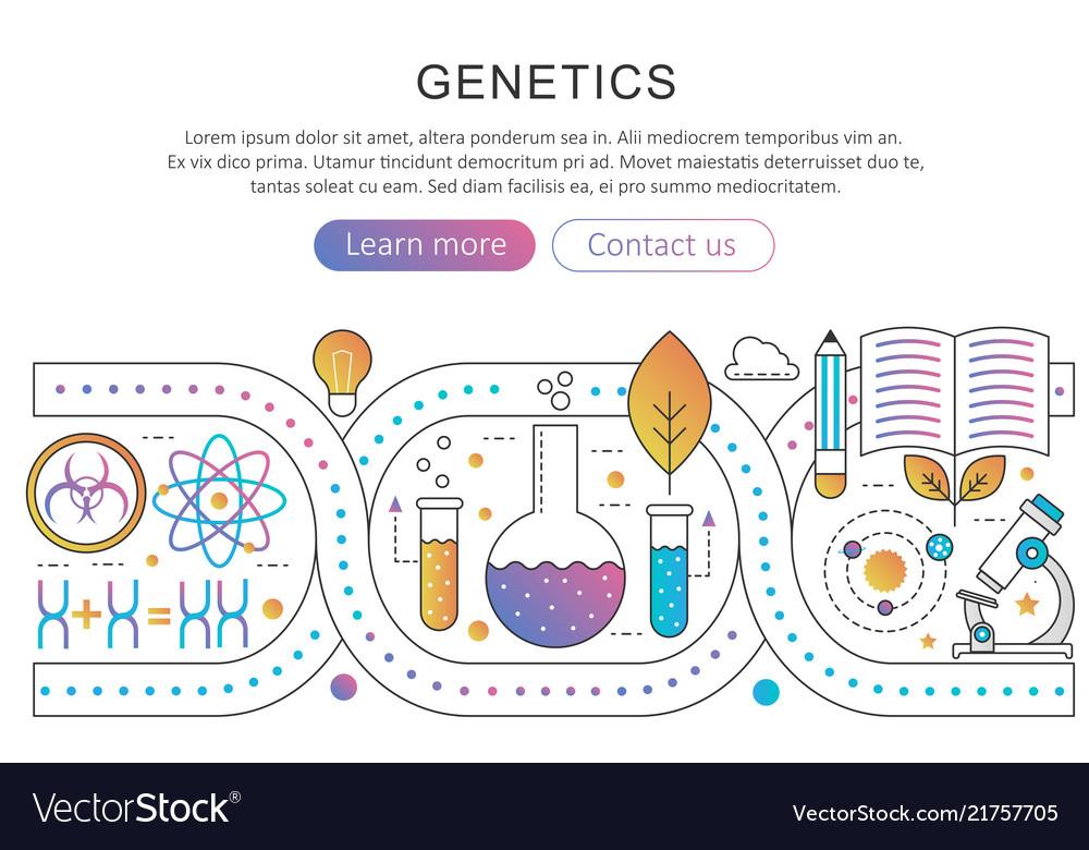 Panoramic template poster genetic engineering